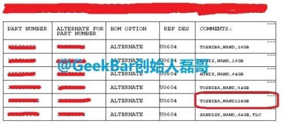 Thông tin cho biết iPhone 6 sẽ có bộ nhớ 128 GB