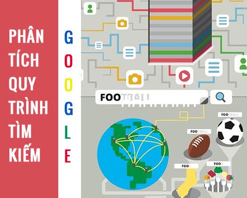 [INFOGRAPHIC] Phân tích quy trình tìm kiếm của Google