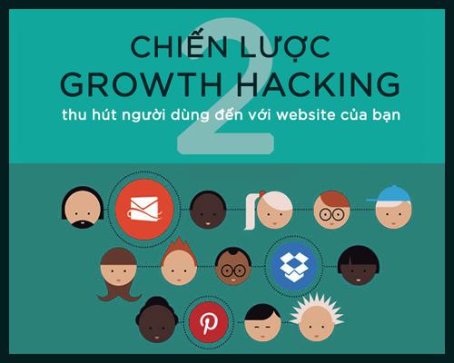 [INFOGRAPHIC] Chiến lược tăng trưởng Growth Hacking - Phần 2