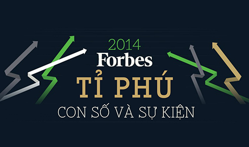 [INFOGRAPHIC] Tỉ phú, các con số và sự kiện - Thống kê từ tạp chí Forbes 2014