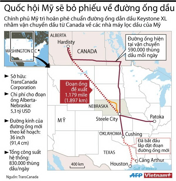 [INFOGRAPHIC] Dự án đường ống dẫn dầu từ Canada tới Mỹ