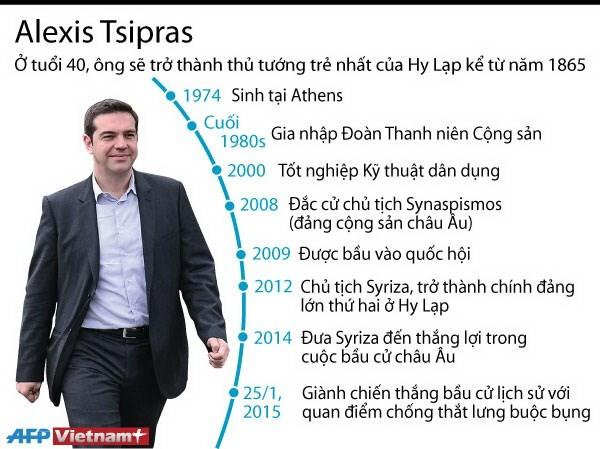 [Infographics] Ông Alexis Tsipras sẽ là Thủ tướng trẻ nhất Hy Lạp