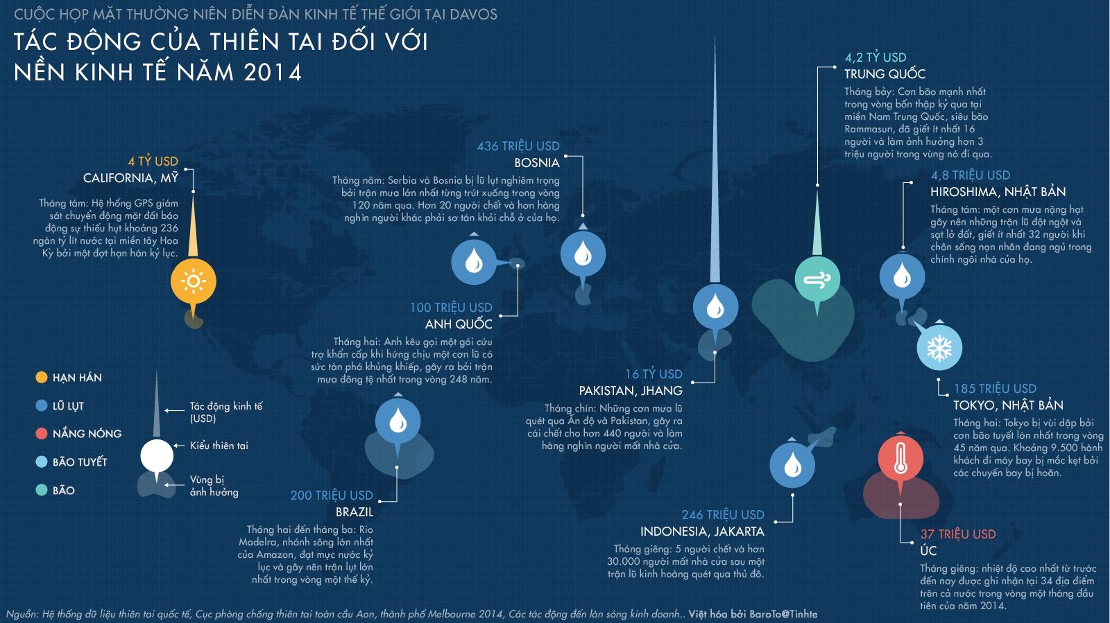 [Infographic] Tác động của thiên tai đối với nền kinh tế thế giới năm 2014