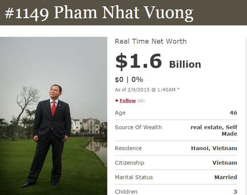 Ông Phạm Nhật Vượng - Chủ tịch Vingroup - là một trong hai tỷ phú USD người Việt