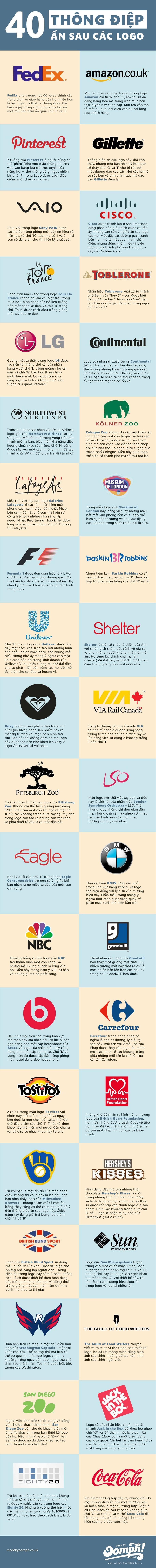 [Infographic] 40 thông điệp ẩn sau 40 logo nổi tiếng