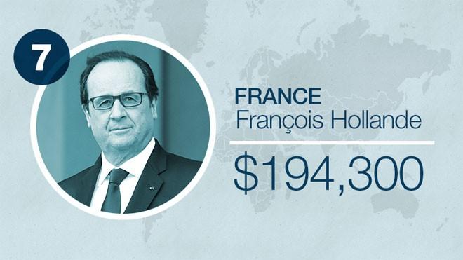 Tổng thống Pháp Francois Hollande lẽ ra được hưởng lương cao hơn nếu như ông không tự giảm lương của mình và các bộ trưởng trong nội các của ông 30% khi nhậm chức vào năm 2012. Nếu không tự giảm lương, ông Hollande phải được trả 255.600 Euro, tương đương hơn 274.500 USD, mỗi năm. Nhà lãnh đạo Pháp hiện nhận 194.251 USD/năm.