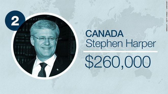 Thủ tướng Canada Stephen Harper được trả 260.000 USD mỗi năm.