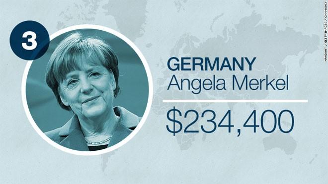 Thủ tướng Đức Angela Merkel hưởng lương 216.000 Euro, tương đương khoảng 234.000 USD/năm. Từ đầu tháng 3 này, lương của Merkel và các bộ trưởng trong Chính phủ của bà được tăng thêm 2,2%.