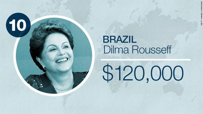 Tổng thống Brazil Dilma Rousseff hưởng lương 120.000 USD/năm.