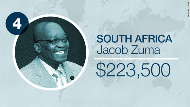 Mỗi năm, tổng thống Nam Phi Jacob Zuma được trả 223.500 USD.
