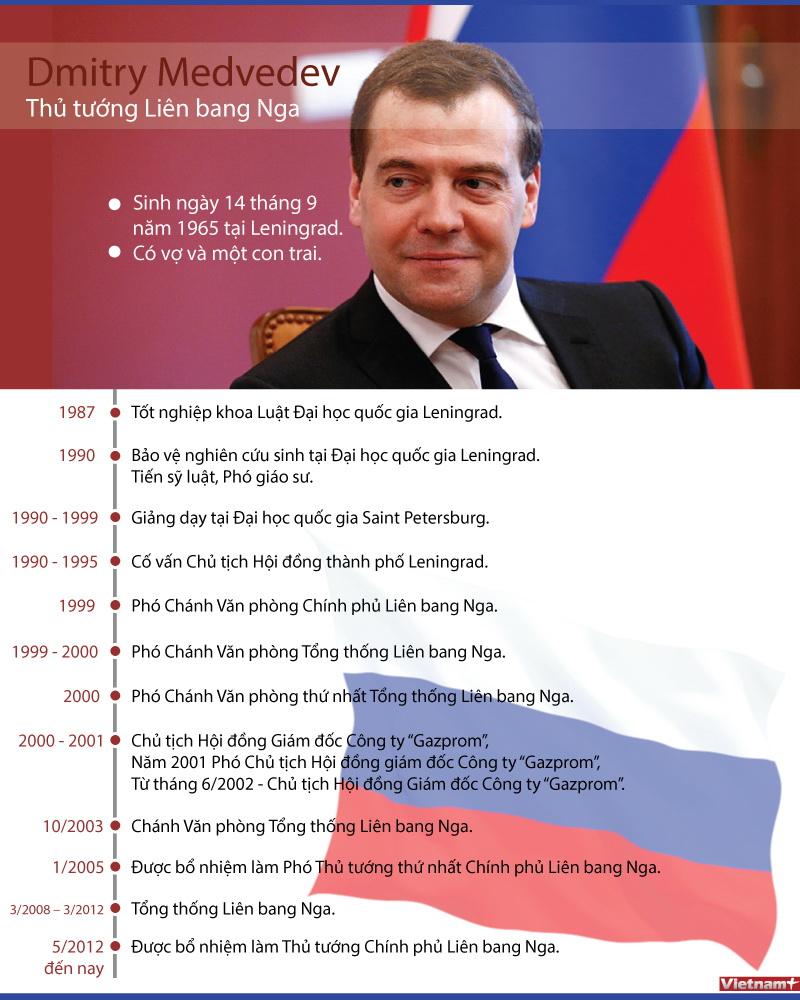 [Infographics] Tiểu sử của Thủ tướng Nga Dmitry Medvedev
