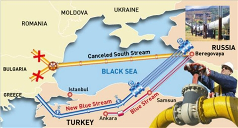 Dòng chảy Thổ Nhĩ Kỳ (màu xanh). Nguồn: Internet