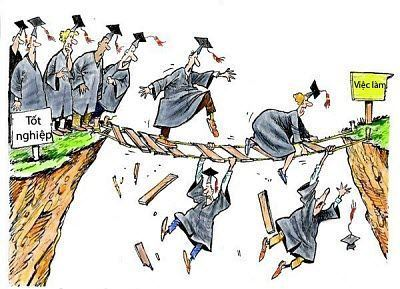 Nhiều sinh viên ra trường đối mặt nguy cơ thất nghiệp