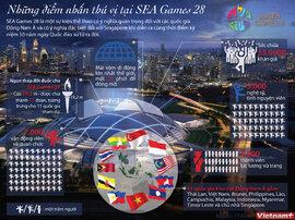 Những điểm nhấn thú vị tại SEA Games lần thứ 28