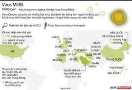 MERS-CoV và sự lây nhiễm bệnh trên thế giới
