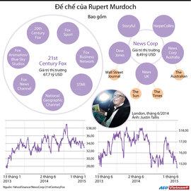 Đế chế của ông trùm truyền thông Rupert Murdoch