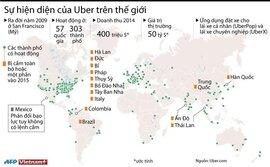 Sự hiện diện của dịch vụ taxi Uber trên thế giới