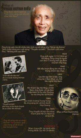 Cuộc đời tài hoa của Nhạc sỹ Phan Huỳnh Điểu