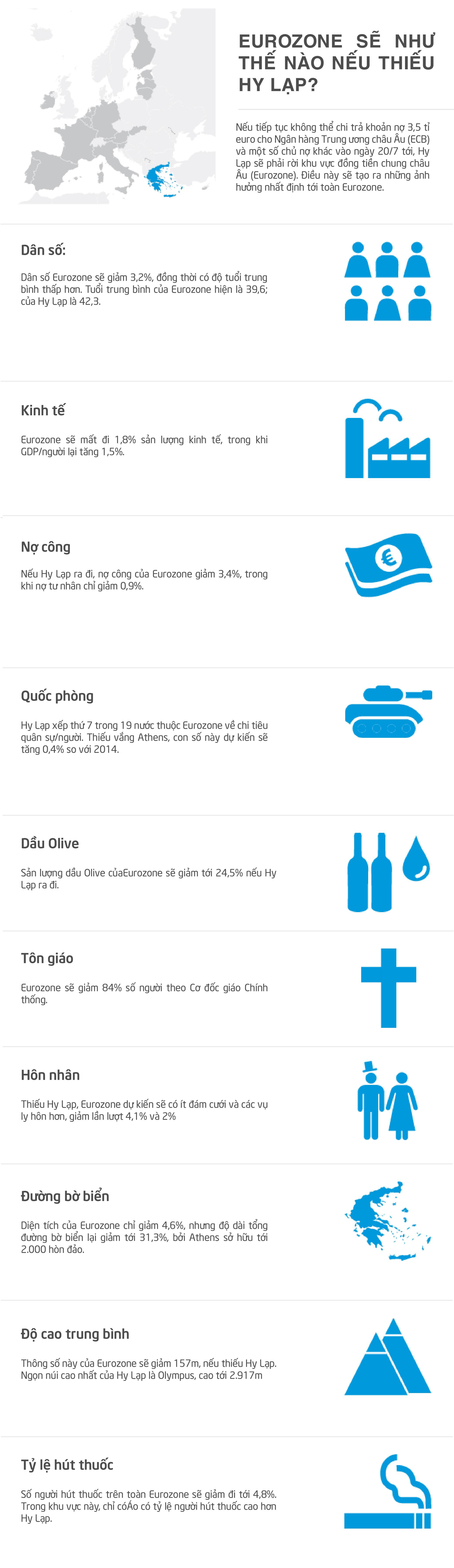 [Infographics] Châu Âu sẽ thế nào nếu thiếu vắng Hy Lạp?