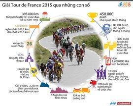 Những con số thú vị về giải Tour de France 2015