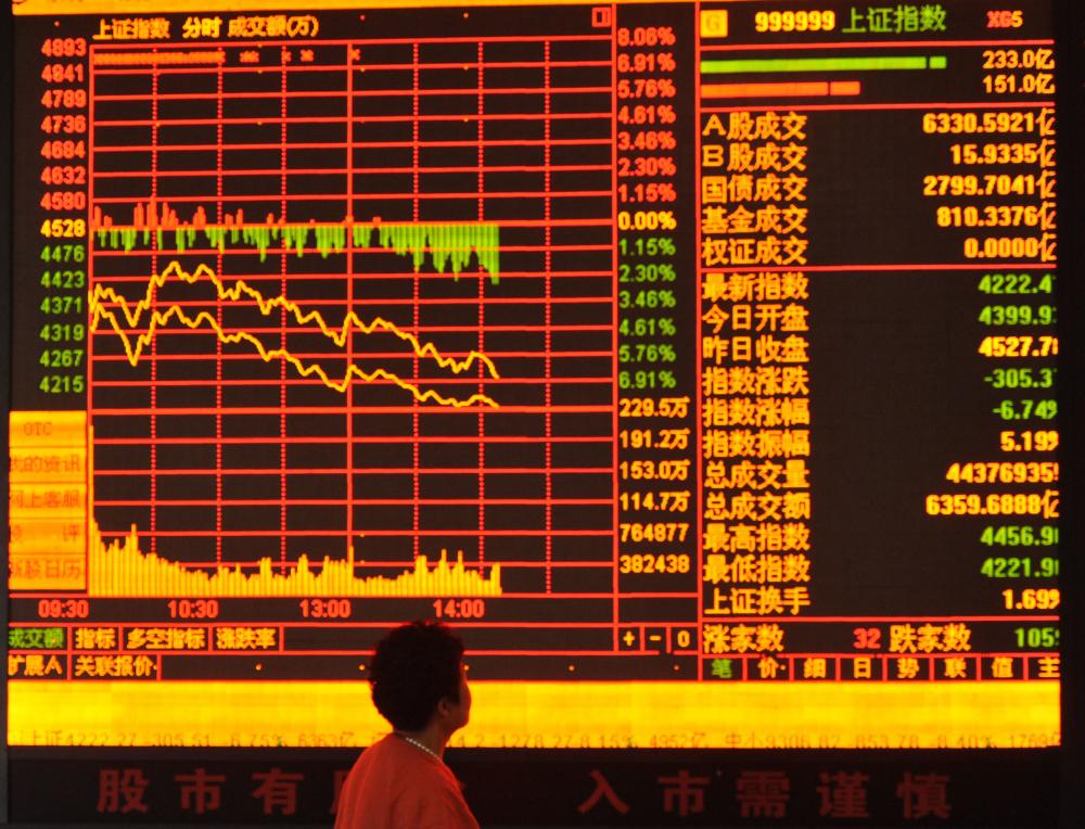 Chứng khoán Trung Quốc đổ vỡ là bài học