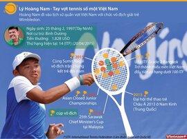 Lý Hoàng Nam - Người đi vào lịch sử quần vợt Việt Nam