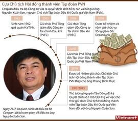 Khởi tố nguyên Chủ tịch PVN Nguyễn Xuân Sơn