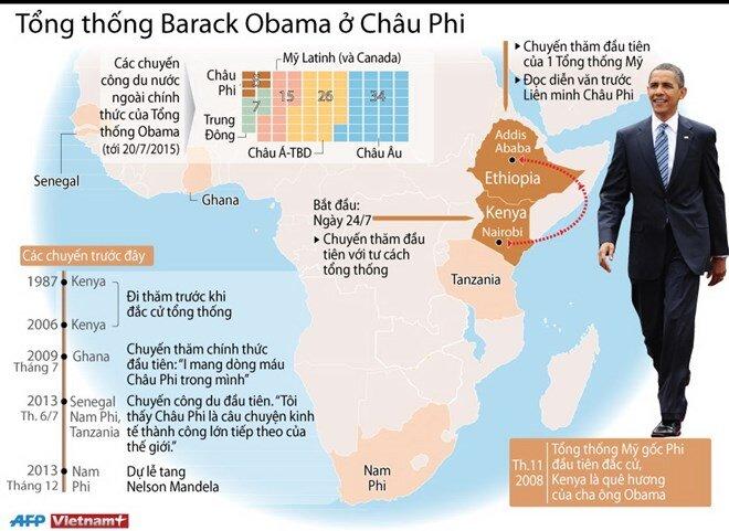 Ông Obama sẽ có chuyến thăm lịch sử về quê cha Kenya