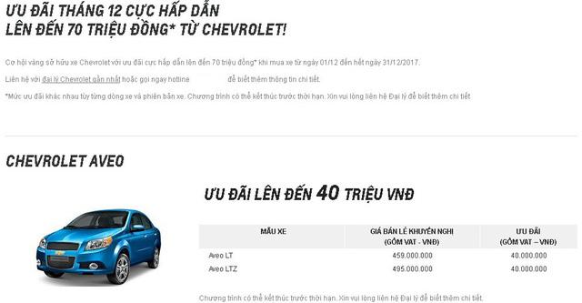 Săn xe mới chính hãng mùa giảm giá: Loạt ô tô