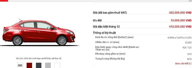 Mẫu xe Mitsubishi Attrage tieps tục giảm giá mạnh trong tháng 12. Ảnh: Lâm Anh
