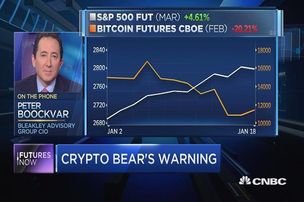 Bitcoin có thể mất 90% giá trị