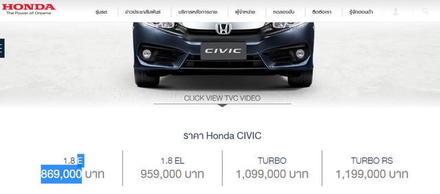 Giá các loại xe Civic bán tại Thái Lan