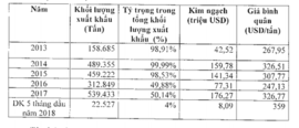 """Vụ bán khoáng sản giá rẻ cho Trung Quốc: """"Ông lớn"""" TKV nói gì?"""