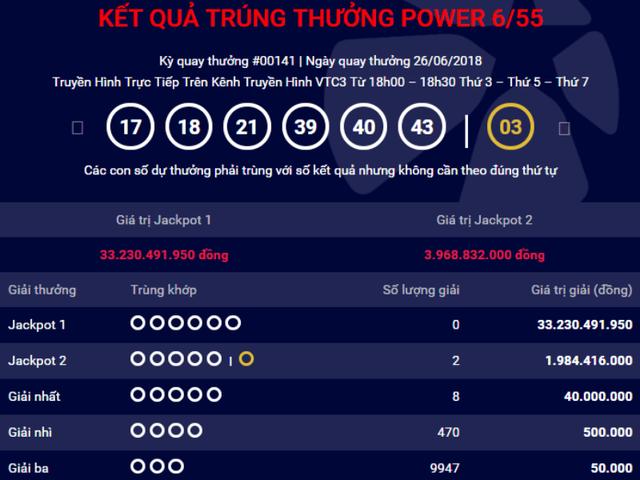 Hai tấm vé may mắn trúng giải Jackpot 2 trị giá gần 4 tỷ đồng được phát hành ở TP Hải Phòng và TP Hà Nội.