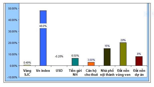 """Khi tỷ giá bị """"nén"""" nhiều năm và USD index tăng mạnh"""