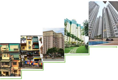 Nên mua hay thuê nhà ở Việt Nam?