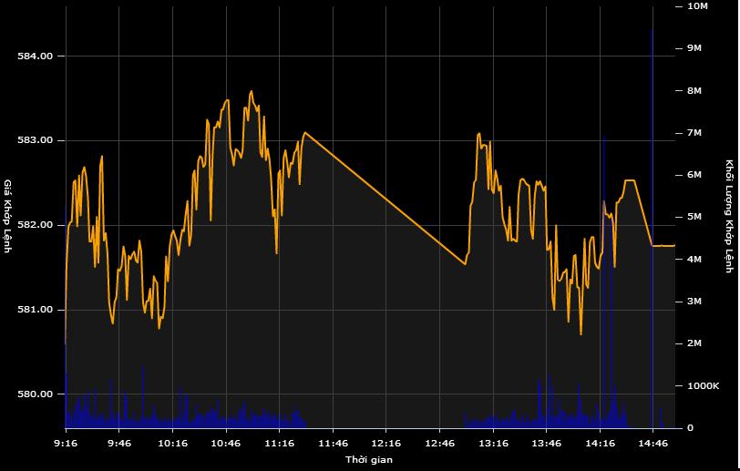 """Xuất hiện giao dịch """"kín"""" 135 tỷ đồng cổ phiếu Eximbank"""