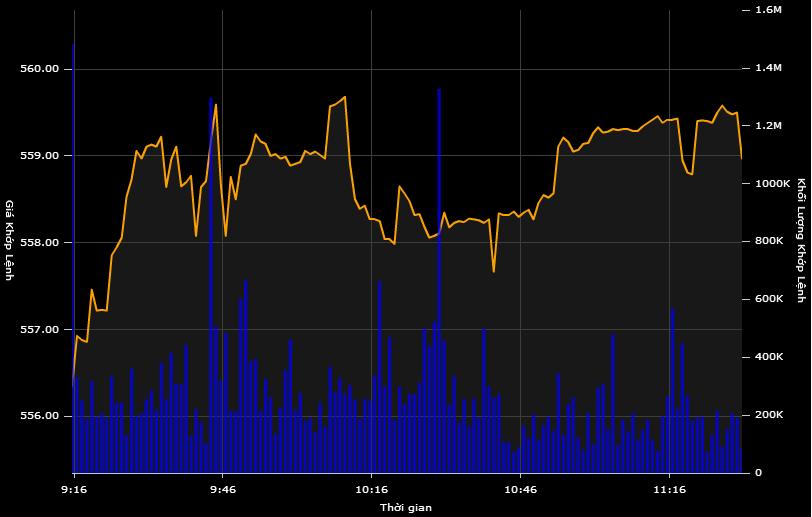 Nhà đầu tư ngoại gom mạnh cổ phiếu Vingroup