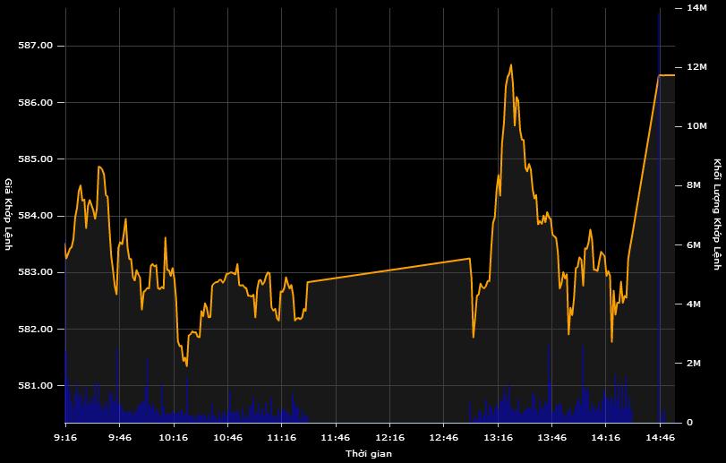 """Khối ngoại """"tháo chạy"""" khỏi cổ phiếu OGC và JVC"""