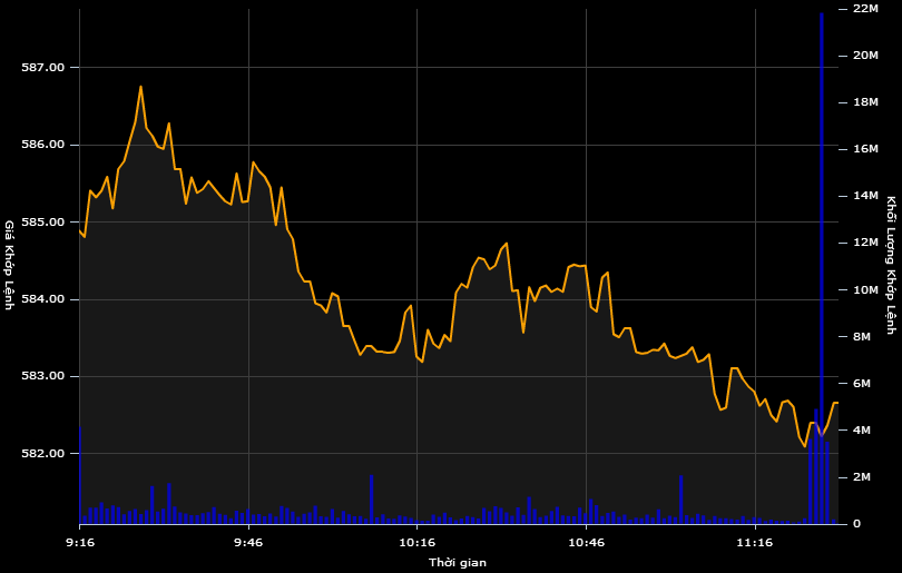 """430 tỷ đồng cổ phiếu Eximbank lại """"sang tay"""" trong bí mật"""